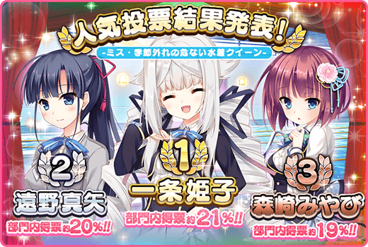 topic_ranking_swimsuit.png